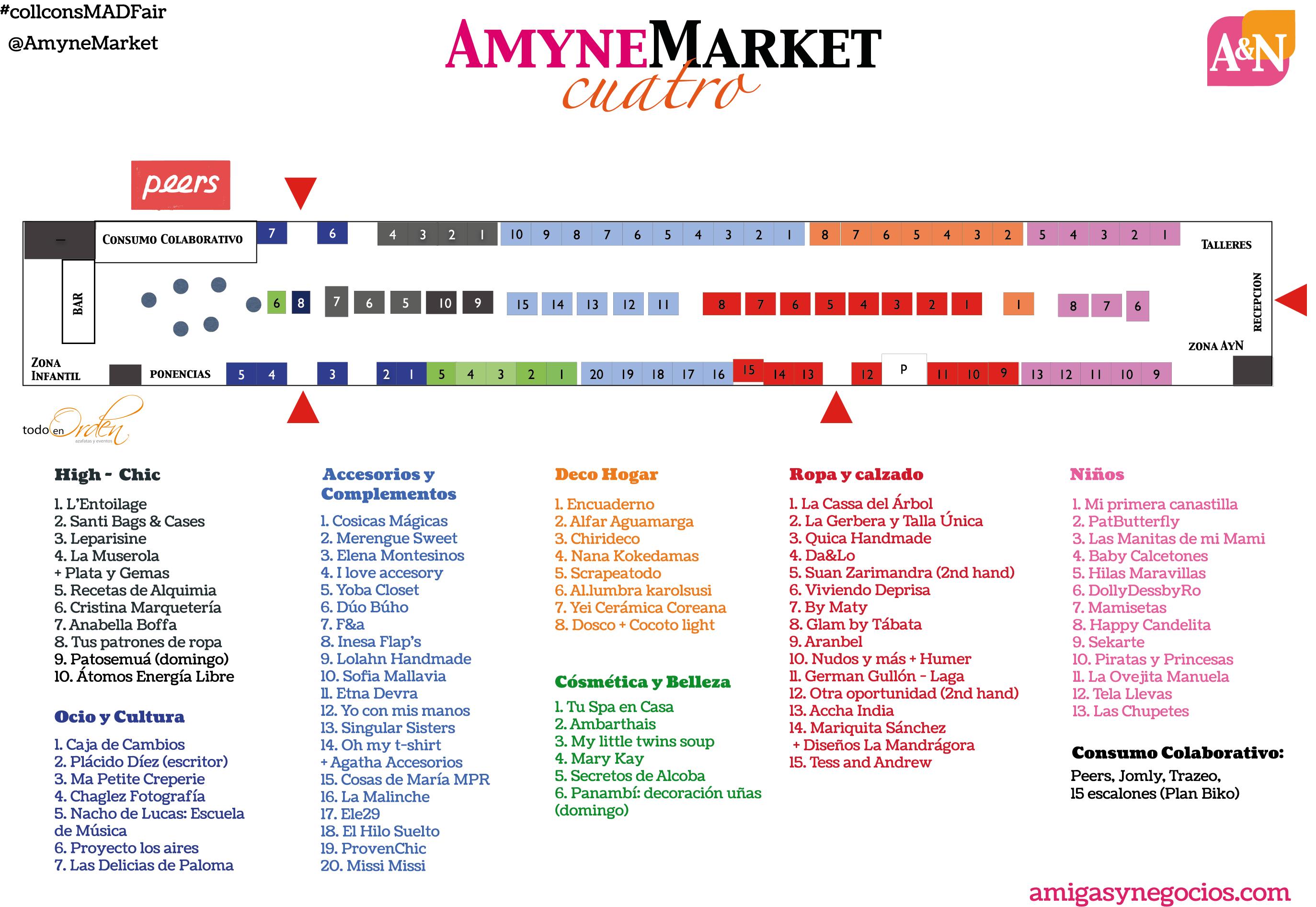 Plano_amynemarket4_amigas_y_negocios_ginger_y_tulula.png